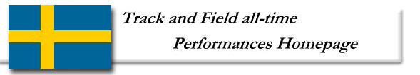 Track & Field all-time performances